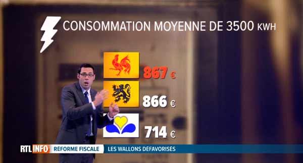 размер налога в Бельгии