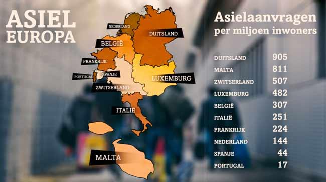 Просителей убежища на один миллион жителей (данные за 2015 год nos.ns)