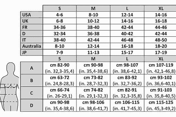 Стандартная таблица размеров, которую используют многие онлайн-магазины