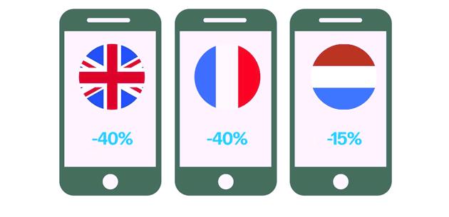 Цена на мобильный интернет за границей