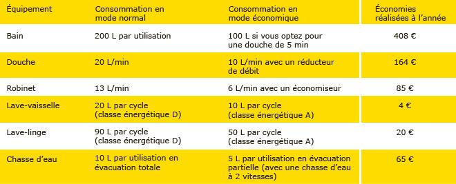 picture_fiche_conseil_301_01