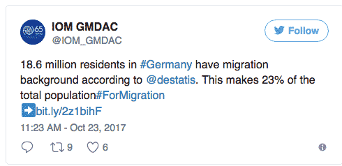 Твиттер: статистика миграции в Германии