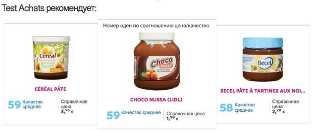 Какую шоколадную пасту выбрать?