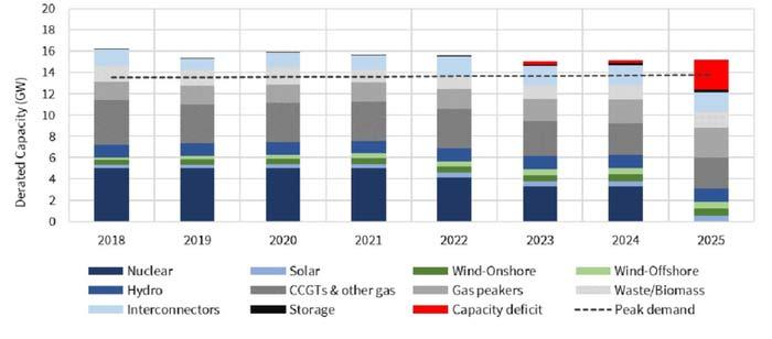 Бельгия столкнется с нехваткой электроэнергии зимой?